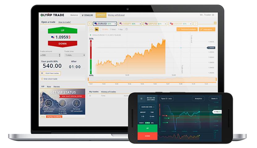 OlympTrade-trading-platform
